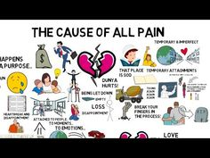 WHAT IS THE CAUSE OF ALL PAIN? - Yasmin Mogahed Animated - YouTube