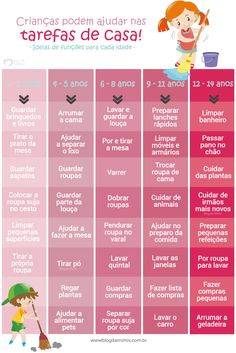 Wonderful Free Printable Weekly House Cleaning Checklist Suggestions Tiles are considered insensitive and easy to clean. It is therefore not without reason that they ar Laura Lee, Organize Life, Cleaning Checklist Printable, Supernanny, Baby Kids, Baby Boy, Sweet Child O' Mine, Infant Activities, Kids Education