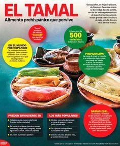 El tamal: alimento prehispánico que pervive