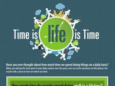 time-islife-socialmediapearls by Shirley Williams via Slideshare/ Jak wykorzystujemy dostępny czas w skali całego życia?