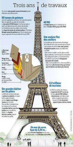 Trois ans de travaux ! Tout savoir sur la Tour Eiffel en une image (elle va connaître un lifting jusqu'en 2021).