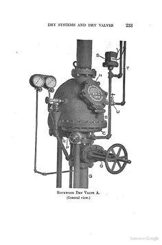 Rockwood Dry Valve circa 1920 Fire Sprinkler, Sprinklers, Great Photos, Art Images, Industrial, Printables, Tools, Life, Vintage