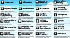 Philosophy Matters ‏@PhilosophyMttrs    Your Guide to Logical Fallacies ... memorize these, as there will be a quiz later.
