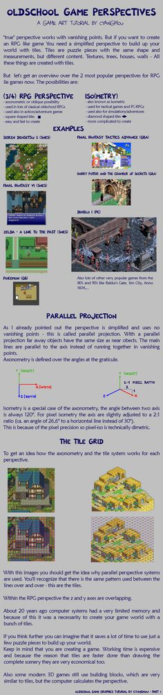Pixel Art Tutorial 1 - Game Perspectives by ~Cyangmou on deviantART