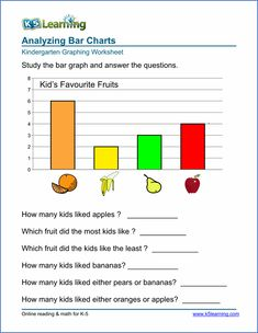 Graphing worksheets for preschool and kindergarten including reading bar charts, grouping, sorting and counting items to complete a bar chart, and analyzing a bar chart. Free preschool and kindergarten worksheets from Learning; Graphing Worksheets, Kindergarten Worksheets, Printable Worksheets, Bar Graphs, Charts And Graphs, Free Preschool, Preschool Kindergarten, Preschool Learning, Learning Activities