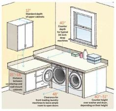 Great laundry room makeover ideas for every style and step-by-step instructions to update your laundry room. Plus a great laundry room mobile home remodel! Laundry Room Storage, Laundry Room Design, Laundry Rooms, Laundry Closet, Laundry Room Layouts, Laundry Area, Bathroom Storage, Mobile Home Living, Home And Living