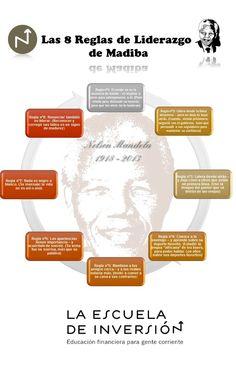 Las 8 reglas del liderazgo de Mandela