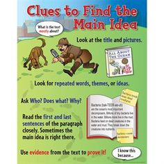 Clues To Find The Main Idea Poster
