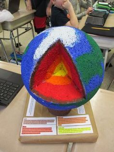 My two fifth grade classes spent the month of December studying Earth Science. They completed an Earth Layer project at home and an ...