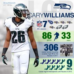 c9c4cb6e18 Seahawks add Cary Williams to replace Byron Maxwell. Seahawks TeamSeattle  ...