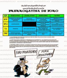 CompetêNcia ( FixaçãO + Foro) Processo Penal