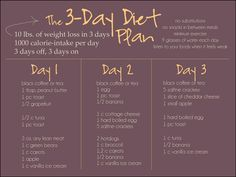 3-Day Diet Plan - Something I would try. Seems easy and I like the food. Prob will do turkey dogs though.  I can't see how hot dogs could make you lose weight