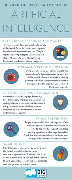 Artificial Intelligence is often overlooked as being a general-purpose application technology that already inhabits many aspects of our lives. Here's a run-down of some of the most powerful ways Artificial Intelligence impacts our daily lives. Technology Gifts, Technology Hacks, Technology World, Computer Technology, Computer Science, Business Technology, Futuristic Technology, Medical Technology, Energy Technology