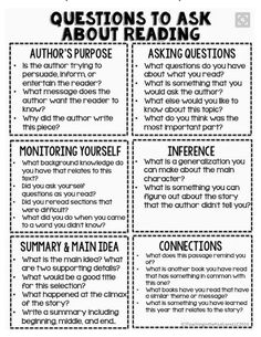 Reading Comprehension Strategies, Reading Resources, Reading Skills, Guided Reading, Teaching Reading, Reading Activities, 3rd Grade Reading Comprehension Worksheets, Close Reading, Teaching Ideas