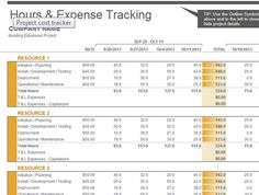 Learn Microsoft Excel: Project cost tracker Excel 2013 Template Free download