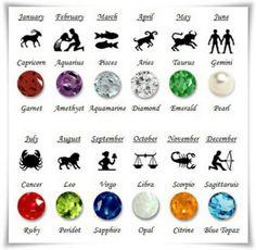 Zodiac gems