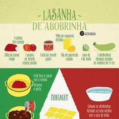 Infográfico receita de Lasanha de Abobrinha, um prato muito saudável e sem glúten. Muito saborosa e fácil de preparar. Ingredientes: Abobrinha, suco de limão, tomate pelati, tomate cereja, carne moída, cebola, muçarela e parmesão.