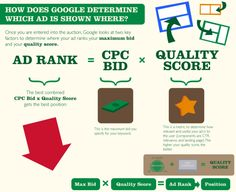 ppc search engines work