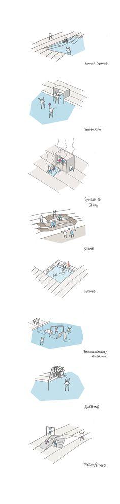 KRADS - krads.info / Skjern Svømmesø / Illustrations / Drawings / Status: Under Development / Location: Skjern - Denmark / Description: 2010 - Project Development with KLAR for Skjern Swimming Association and LOA / Architecture / Diagram / Illustration Urban Planning, Building Design, Drawings, Swimming, Urban Design Plan, Drawing, Portrait, Paint, Draw