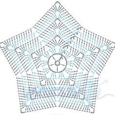 Patrones Gratis De Crochet: Manta De Ape – Diy Crafts – Knit & Share – Stricken … – Awesome Knitting Ideas and Newest Knitting Models Crochet Bedspread Pattern, Crochet Ripple Blanket, Crochet Cushions, Crochet Blanket Patterns, Doily Patterns, Diy Crafts Knitting, Diy Crafts Crochet, Crochet Home, Crochet Projects