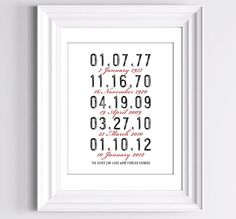 Personalized Art Date Print Vintage by TheMemoryGallery on Etsy my-craft-to-do-list
