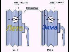Как правильно класть пароизоляцию изоспан в
