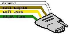 Standard 4 Pole Trailer Light Wiring Diagram (With images ...