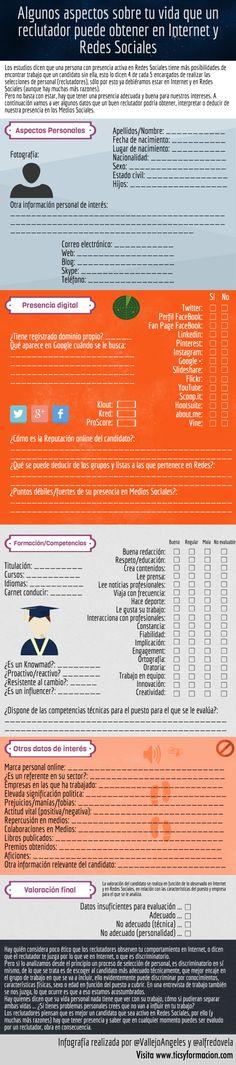 Algunos aspectos de tu vida que un reclutador puede obtener a través de las Redes Sociales. #MarcaPersonal #Empleo