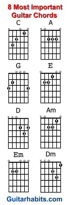 305 best Guitarra images on Pinterest | Piano, Pianos and Sheet music