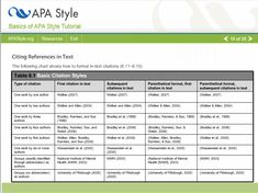 7 best apa essay format images on pinterest in 2018 academic
