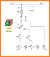 Esquemas eléctricos: maniobra inversor de giro con conmutador rotativo