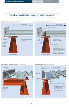 Steel Frame Construction, Construction Design, Architecture Tools, Architecture Details, Building Systems, Building Plans, Civil Engineering Design, Metal Beam, Concrete Deck