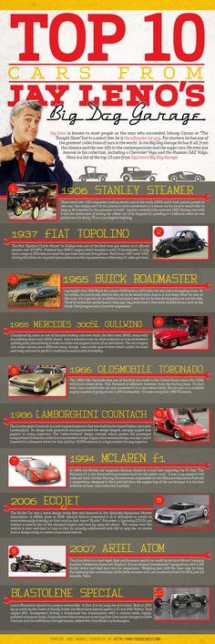 Top 10 Cars in Jay Leno's Garage Maserati, Bugatti, Lamborghini, Ferrari, Car Places, Automobile, Oldsmobile Toronado, Mercedes 300sl, Buick Roadmaster