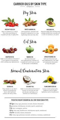 Carrier Oils for Every SKin Type - 5 COMMON FACE OIL MISTAKES + HOW TO MAKE YOUR OWN CUSTOM FORMULA