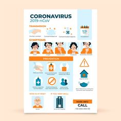 Infographic poster design for coronaviru. Poster Design Layout, Typography Poster Design, Poster Design Inspiration, Infographic Examples, Creative Infographic, Free Infographic, Graphic Design Lessons, Graphic Design Posters, Research Poster
