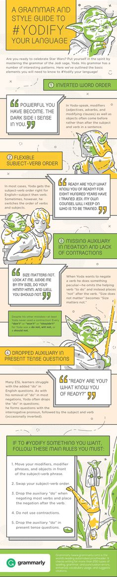 A Star Wars Anniversary: 37 Years of the Little Green Sage | Grammarly Blog