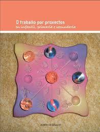 """""""Traballo por proxectos""""  http://www.edu.xunta.es/web/sites/web/files/traballo_por_proxectos.pdf http://www.edu.xunta.es/web/node/10587"""