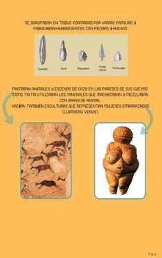 Super cuaderno dossier para trabajar la prehistoria -Orientacion Andujar Prehistory, Projects For Kids, Infants, Food, Map, Writing, School, Socialism, Art History