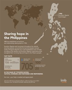 Status of work in the #Philippines after #typhoonhaiyan #IMB #southeastasia