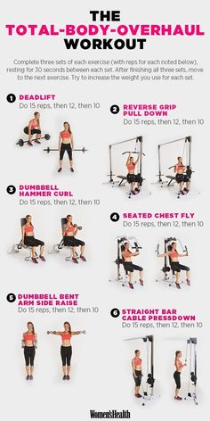Routine One Star Trainer Used to Totally Revamp Her Body The Total-Body-Overhaul Workout (read full article for proper form!)The Total-Body-Overhaul Workout (read full article for proper form! Total Body Workouts, Gym Workouts Women, Toning Workouts, Gym Routine Women, Full Body Gym Workout, Planet Fitness Workout Plan, Gym Routine For Beginners, Dumbbell Workout, Gym Workouts To Lose Weight