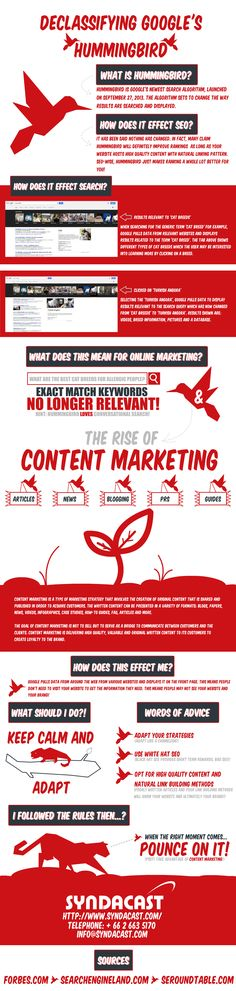Feeling like you haven't grasped what the hummingbird algorithm is all about? No worries; this infographic by Syndacast has it all covered! Marketing Articles, Content Marketing Strategy, Inbound Marketing, Internet Marketing, Online Marketing, Digital Marketing, Marketing Videos, Media Marketing, Web Design