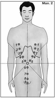 СУПЕР упражнение для гормональной системы