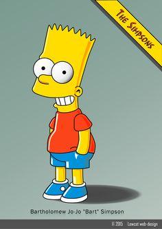 """Bartholomew Jo-Jo """"Bart"""" Simpson – fikcyjna postać występująca w serialu animowanym Simpsonowie."""