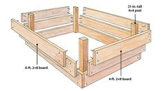 house flower garden 289497082298801289 - How to make a raised garden bed: Whether you're planting vegetables or adding a new flower bed, here are simple instructions for building a raised garden bed out of cedar. Source by gr_bye Raised Vegetable Gardens, Home Vegetable Garden, Herb Garden, Vegetable Planter Boxes, Raised Gardens, Raised Flower Beds, Raised Beds, Garden Boxes, Garden Planters