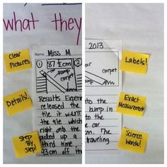 Close-up of the annotations written on post-it notes.