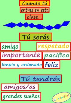 Blog sobre matemáticas para primaria Abs, Blog, Ideas, Poster, School, Glass, Bottles, Projects, 6 Pack Abs