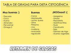 grasas dieta cetogenica