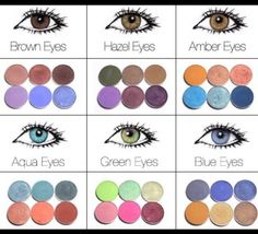 Choose the Most Flattering Eye Shadow for Your Eye Colour