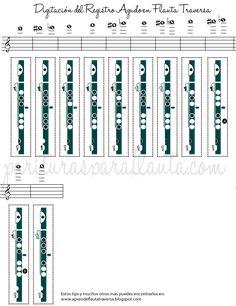 Espacio dedicado a la flauta dulce y traversa; partituras para flauta, tutoriales, hojas pautadas, posiciones de los dedos, etc.