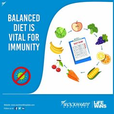 Enhancing your immunity with a balanced diet is a preventive measure for covid Antioxidants in your diet will help your immunity system fight better and will keep you healthy always. Life Plan, Balanced Diet, Health Tips, Wellness, How To Plan, Healthy, Health